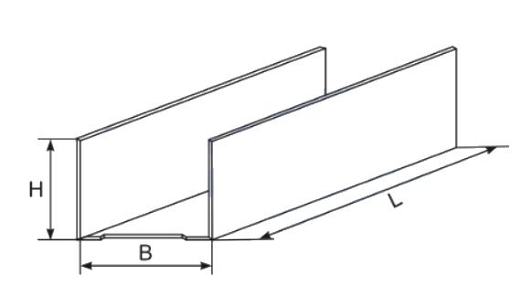 Perimetrinis profilis